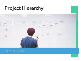 Project Hierarchy Team Design Customer Support Development Planning