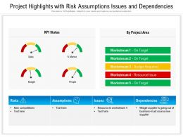 Project Highlights With Risk Assumptions Issues And Dependencies