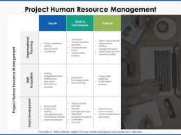 Project Human Resource Management Organizational Planning Ppt Slides