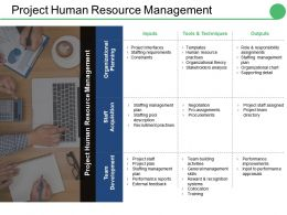 Project Human Resource Management Ppt Infographics Graphics Example