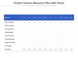 Project Human Resource Plan With Hours