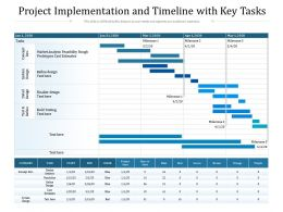 Project Implementation And Timeline With Key Tasks