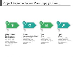 Project Implementation Plan Supply Chain Performance Measurement Industries Strategy Cpb