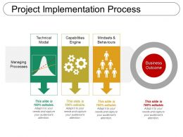 Project Implementation Process