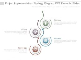 Project Implementation Strategy Diagram Ppt Example Slides