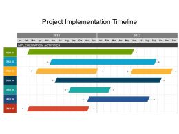 Project Implementation Timeline Roadmap Powerpoint Guide