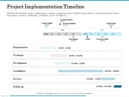 Project Implementation Timeline Prototype Ppt Powerpoint Presentation Gallery Aids