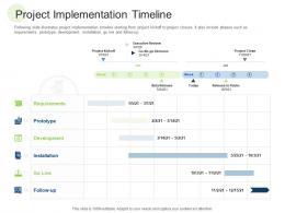 Project Implementation Timeline RCM S W Bid Evaluation Ppt Guidelines