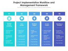 Project Implementation Workflow And Management Framework