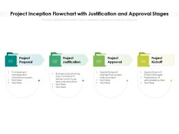 Project Inception Flowchart With Justification And Approval Stages