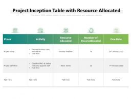 Project Inception Table With Resource Allocated