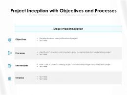 Project Inception With Objectives And Processes