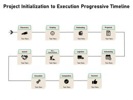Project Initialization To Execution Progressive Timeline