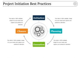 Project Initiation Best Practices Example Of Ppt Presentation