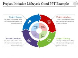 Project Initiation Lifecycle Good Ppt Example