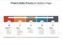 Project Intake Process At Ideation Stage