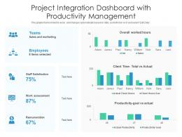 Project Integration Dashboard With Productivity Management