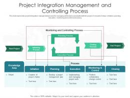 Project Integration Management And Controlling Process
