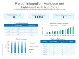 Project Integration Management Dashboard With Task Status