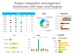Project Integration Management Dashboard With Tasks And Progress