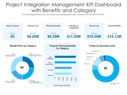 Project Integration Management Kpi Dashboard With Benefits And Category