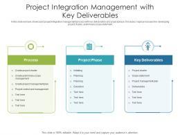 Project Integration Management With Key Deliverables