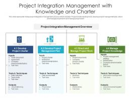 Project Integration Management With Knowledge And Charter