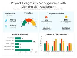 Project Integration Management With Stakeholder Assessment
