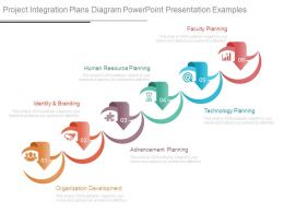 Project Integration Plans Diagram Powerpoint Presentation Examples