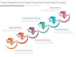 project_integration_plans_diagram_powerpoint_presentation_examples_Slide01