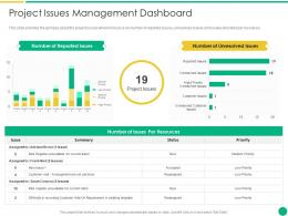 Project Issues Management Dashboard How To Escalate Project Risks Ppt File Formats