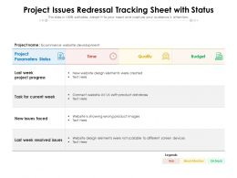 Project Issues Redressal Tracking Sheet With Status