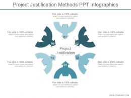 Project Justification Methods Ppt Infographics
