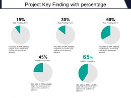 Project Key Finding With Percentage