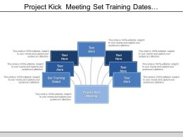 Project Kick Meeting Set Training Dates Contracting Invoices