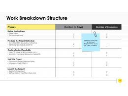 Project Kickoff Meeting Agenda Powerpoint Presentation Slides