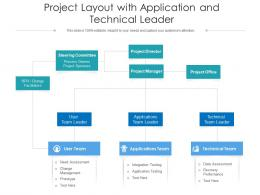 Project Layout With Application And Technical Leader