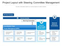 Project Layout With Steering Committee Management