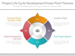 Project Life Cycle Development Powerpoint Themes