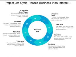 Project Life Cycle Phases Business Plan Internet Marketing Cpb