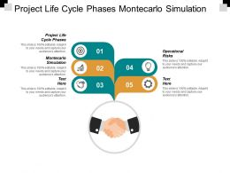 Project Life Cycle Phases Montecarlo Simulation Operational Risks Cpb