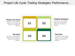 Project Life Cycle Trading Strategies Performance Based Management Cpb