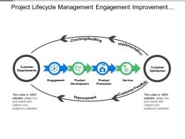 Project Lifecycle Management Engagement Improvement Checking And Auditing