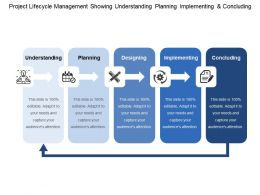 Project Lifecycle Management Showing Understanding Planning Implementing And Concluding