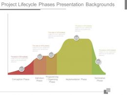 Project Lifecycle Phases Presentation Backgrounds