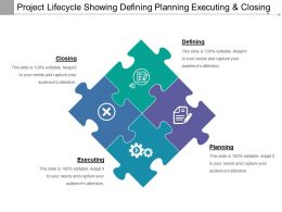 Project Lifecycle Showing Defining Planning Executing And Closing