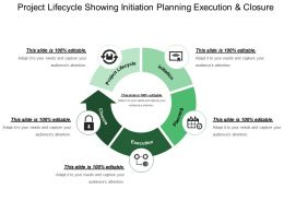 Project Lifecycle Showing Initiation Planning Execution And Closure
