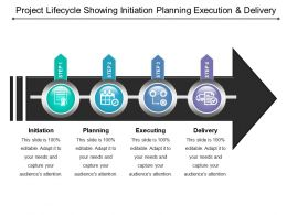 Project Lifecycle Showing Initiation Planning Execution And Delivery