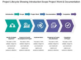 Project Lifecycle Showing Introduction Scope Project Work And Documentation