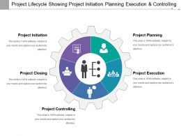 Project Lifecycle Showing Project Initiation Planning Execution And Controlling